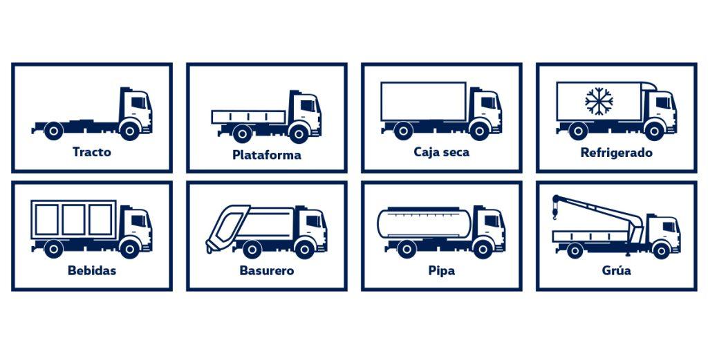 Aplicaciones compatibles con el camión Volkswagen Delivery, tracto, plataforma, caja seca, refrigerado, bebidas, basurero, pipa, grúa